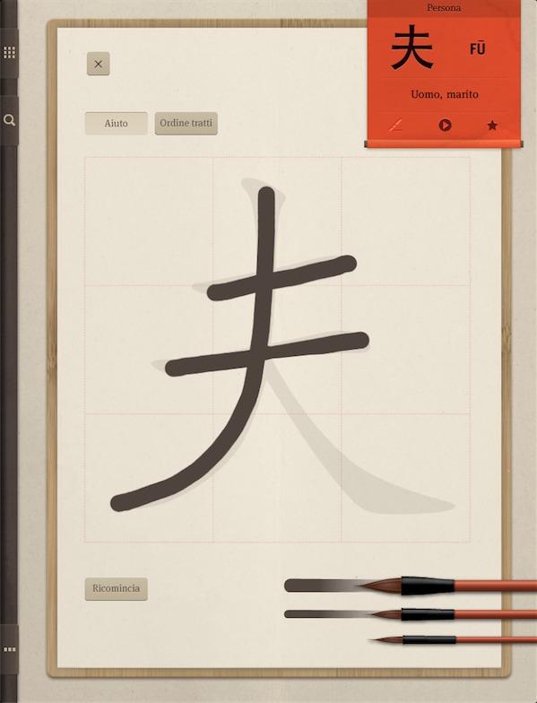 Chinagram