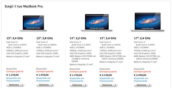 MacBook Pro family
