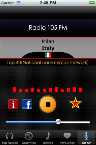 Madooh Radio