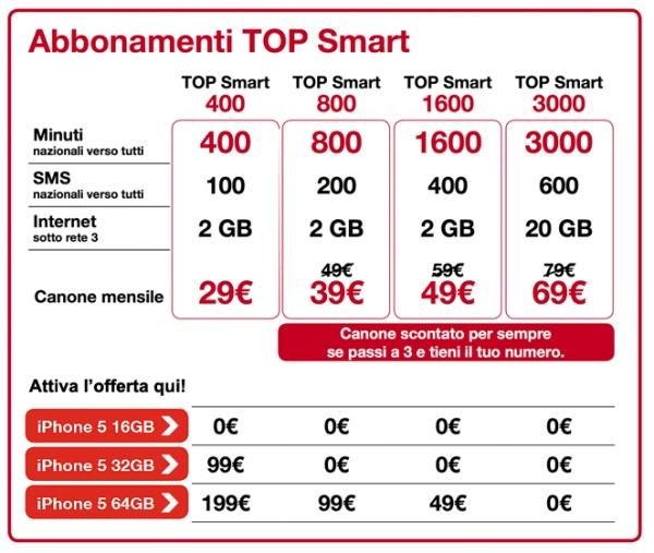 tariffe tre per iPhone 5