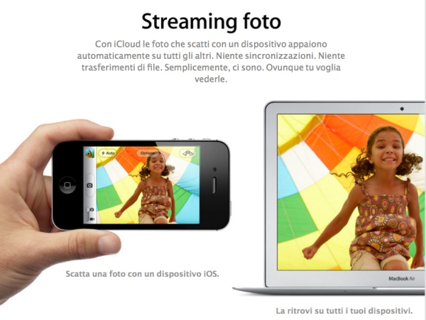 streaming foto