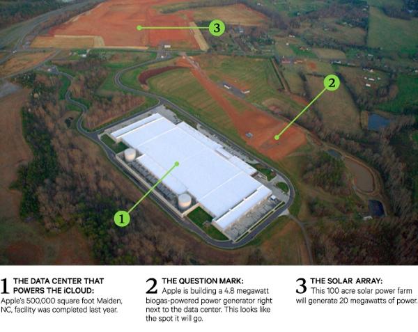 data center apple energia rinnovabile