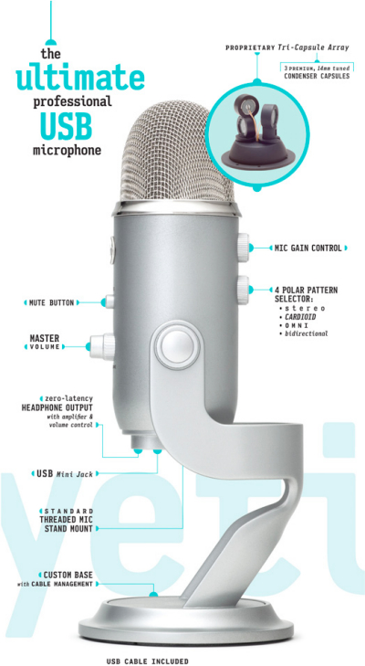microfono yeti usb