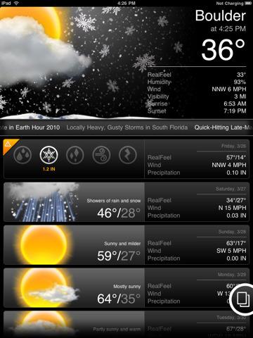 AccuWeather.com per iPad