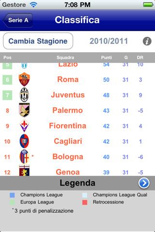 all_Stats_Italia_