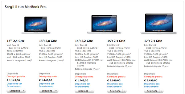 MacBook Pro Apple Store online