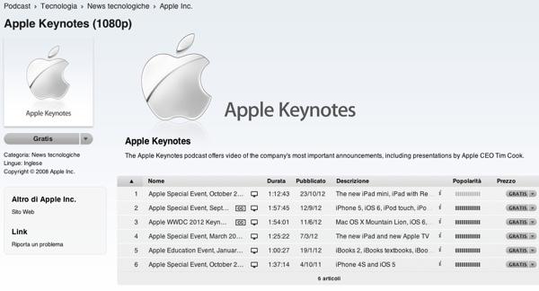 Apple Keynotes podcast
