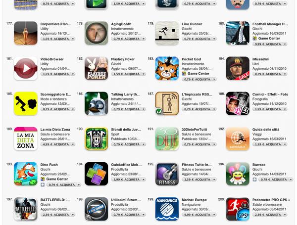 App Store classifica 200