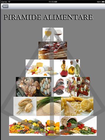 Dieta e non solo