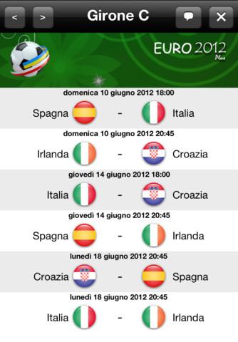 Euro2012 Plus
