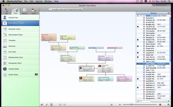 mac family tree
