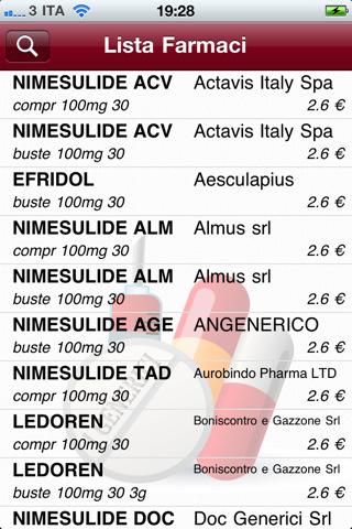 farmaci_generici