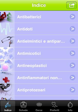 goWare Farmacologia