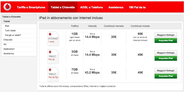 ipad 4 Retina Vodafone