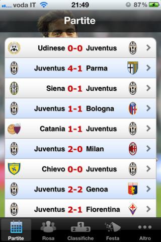 Juventus Campione d'Italia 2012