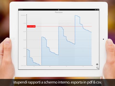 MoneyWiz per iPhone e iPad