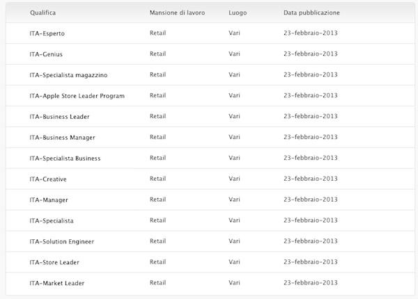 Apple Store Rimini ricerca personale 2