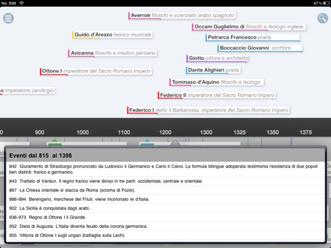 Timeline - Cronologia Universale Garzanti